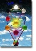 Au-delà de 2012... dans 2012 - PREDICTIONS arbre-chakra