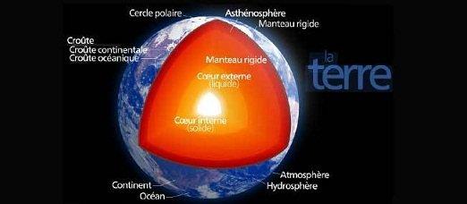 température du centre de la Terre dans TERRE terre-1407684-jpg_1305765